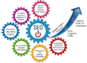 Red Seo Services, In Pan India