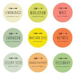 Printed Round Labels