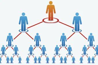 MLM Software - Multi Level Marketing Software Wholesale