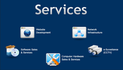 Website And Software Development Services