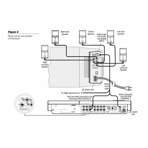bose lifestyle 12 series ii 27 7 kg system bose. Black Bedroom Furniture Sets. Home Design Ideas