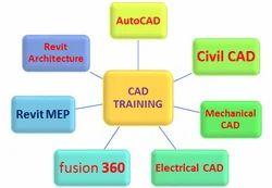 SPSS Training & Internship, Training Institutes - Aristocrat