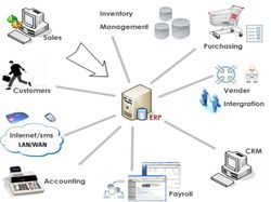 Distribution ERP Solutions
