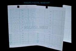Philips Fetal Monitor Paper