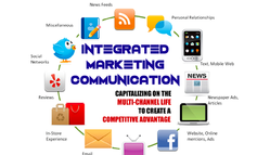Integrated Marketing & Communication Services