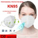 Kn95 Mask Respirator 5 Layers Professional Protective Mask Filter Masks Reusable