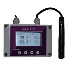 GSM Based Temperature Humidity Monitor