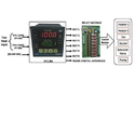 Temperature Humidity Controller for Hatchery Incubator