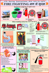 Fire Fighting Chart