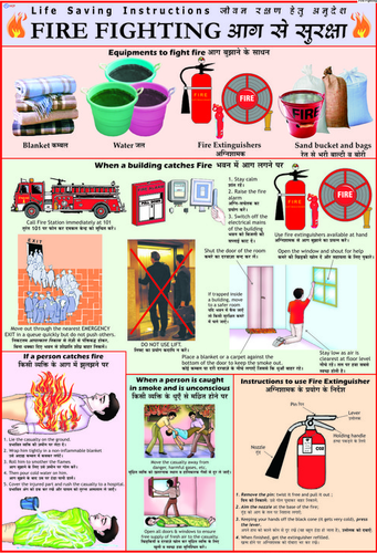 Fire Fighting Chart At Rs 100 Piece Chandni Chowk