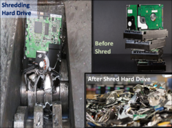 Hard Drive Shredding Equipment