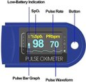 Fingertip Pulse Oximeter, High Accuracy Pulse Oximeter For Blood Oxygen Saturation-Oximeter