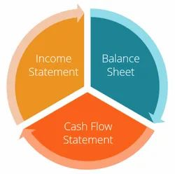 Financial Statements Preparation