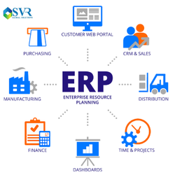 Customized ERP