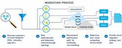 Cloud Service & Migration