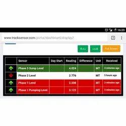 RTU Monitoring Web Services