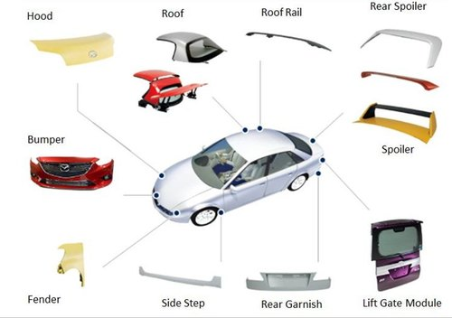 Image result for Automotive Roof Trim Parts