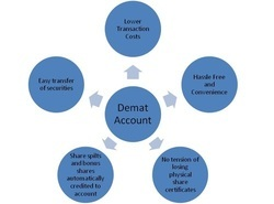 Consultants Account