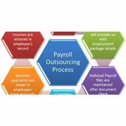 Payroll Process Outsourcing Service