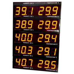 Digital Jumbo Humidity Temperature Indicator