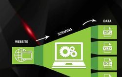 Web Scraping Service, Data Scraping Services - Whiz Technology ...