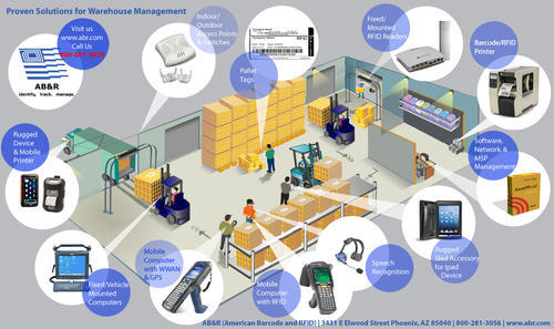 RFID Inventory Management System - Warehouse in Kandivali West