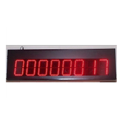 People Counting Display