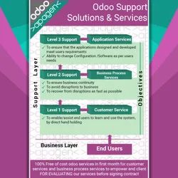 Odoo ERP Support Solution by Apagen