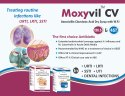 Amoxycillin I.P. 400 mg Clavulanic Acid I.P. 57 mg, Dry Syrup Pet Bottle with Water