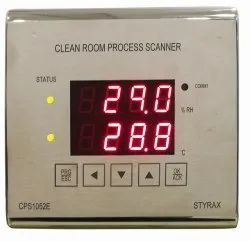 Clean Room Indicators