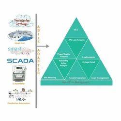 Meter Data Management and Analytics Tools (MDM & MDAS)