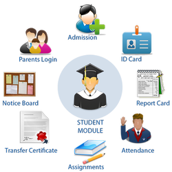 School Management Application
