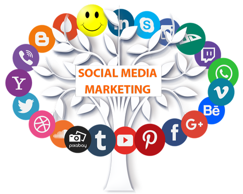 Social Media Marketing in Pokhara