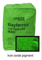 Green Iron Oxide Pigments