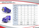 107cc Axial Piston Hydraulic Pumps & Motors