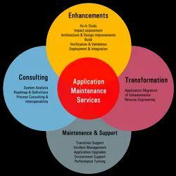 Application Maintenance Service