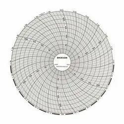 CIRCULAR RECORDER CHART