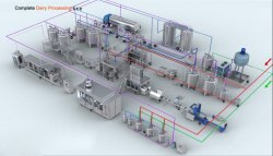 Complete Dairy Processing Line