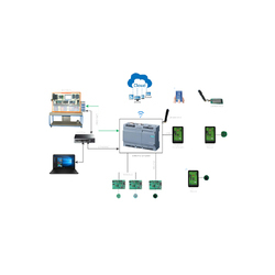 Internet Of Things Lab Trainer