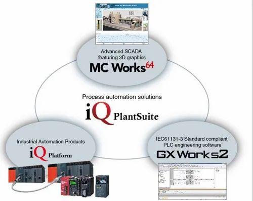 PLC and SCADA Programming And Development - Siemens PLC Programming
