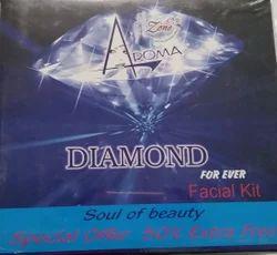 Zone Aroma Facial Kit