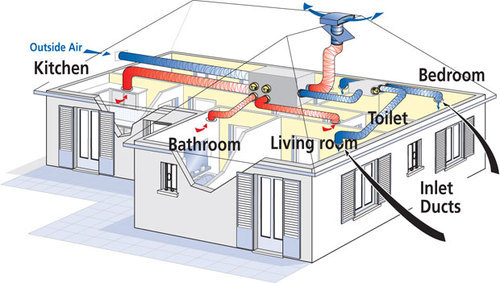 Toilet Ventilation System At Rs 150 Square Feet