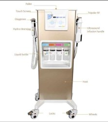 Hydra Facial Machine-Multifunction Facial Care Machine