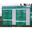 Pollution Control Sign Boards