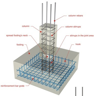 AutoCAD Structural Detailing (RCC & STEEL) in A c  Guards