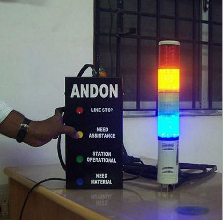 andon view specifications details of andon display systems by srks software solutions pvt ltd bengaluru id 14838292548