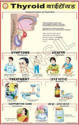 Thyroid For Prevent Diseases Chart