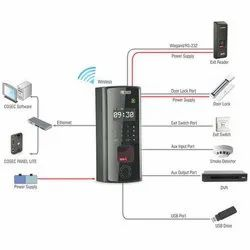 Matrix Access Control