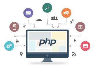 render infotech, PHP Development Services
