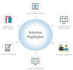 Website Templates Designing Service